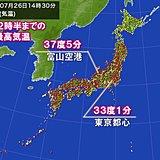 富山で37度台 東京都心も今年一番の暑さ