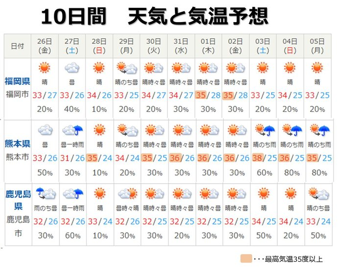 天気 予報 福岡 市