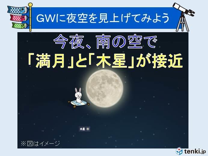夜空を見上げよう 今夜、満月と木星が接近
