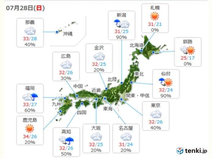 28日(日)の天気