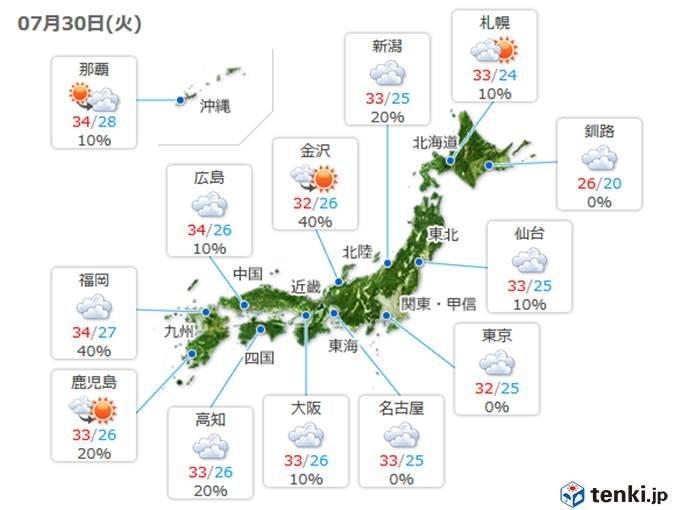 朝から汗だく 猛暑日地点はさらに増加か