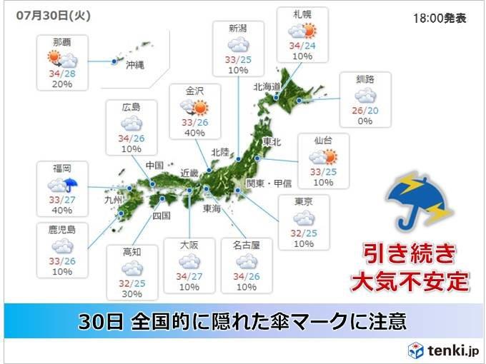 30日も大気不安定 隠れ傘マークに注意_画像