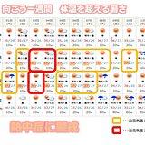 九州 連日体温を上まわるような暑さが続く