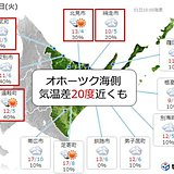 北海道 オホーツク海側 気温急落