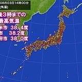 危険な暑さ継続 3日連続38度台を観測