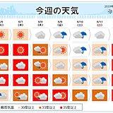 週間 台風8号九州に上陸へ 台風は次々と日本付近に