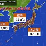 今日も引き続き暑い 名古屋や広島で37度