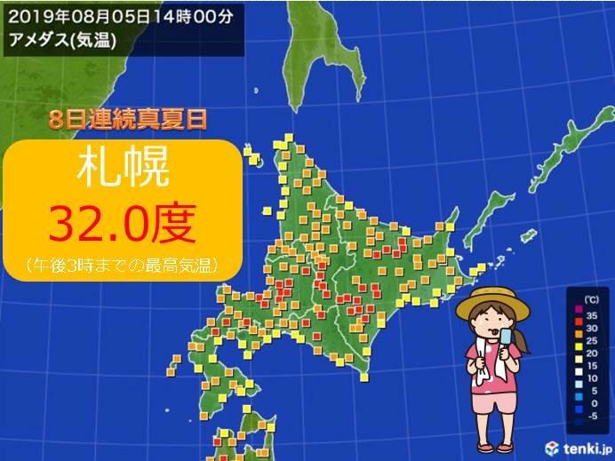 北海道 8日連続真夏日 34年ぶり