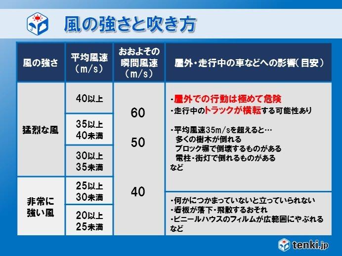 宮崎県で最大瞬間風速40メートル近くに 宮崎県と大分県で非常に激しい雨を観測