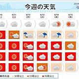 週間予報 台風10号お盆を直撃の恐れ 本州の影響は