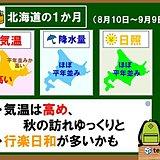 北海道の1か月 秋の訪れゆっくりと