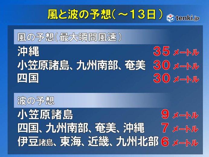 動き出した台風10号