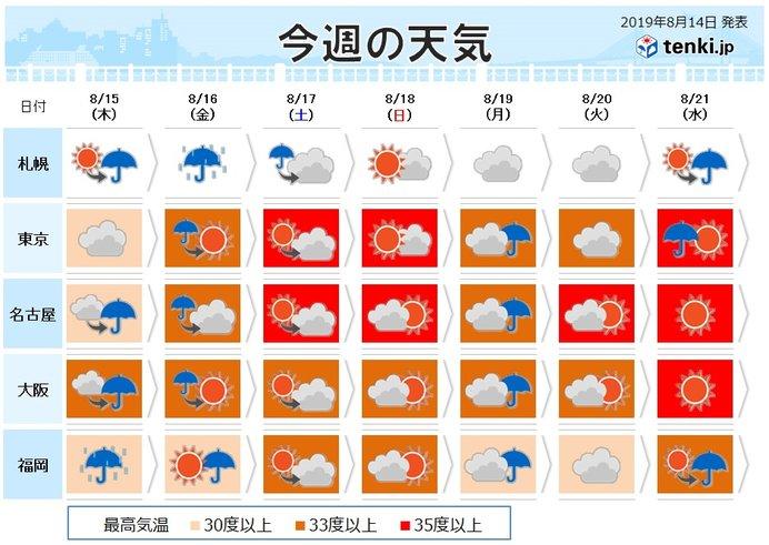 台風の影響は気温にも 40度の所も