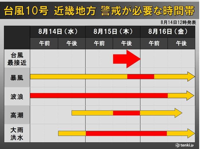 近畿 15日午後に台風最接近