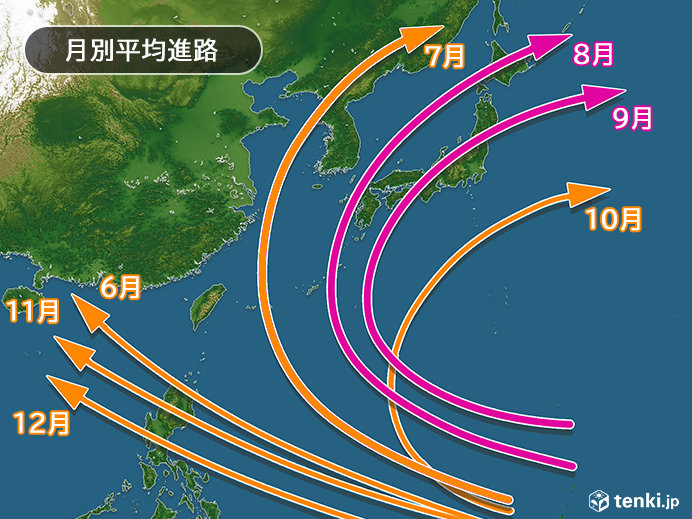 9月にかけて台風シーズン