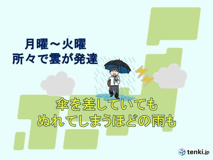 雲が多くなる 特に月曜~火曜は雲が発達 雷雨に注意
