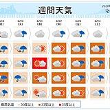 週間予報 晴天長続きせず、北から夏終盤の気配