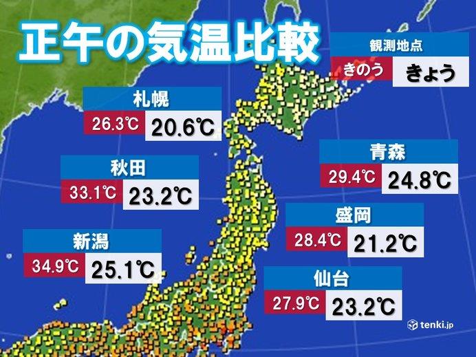 暑さどこへ 急激に秋めく北日本