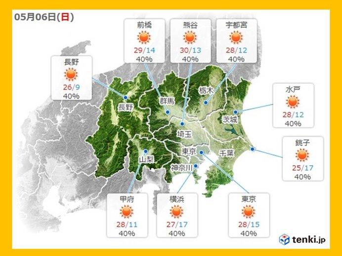 関東 4日は天気の急変注意 6日は暑い_画像