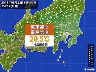 さようなら!東京の連続真夏日 29日でストップ