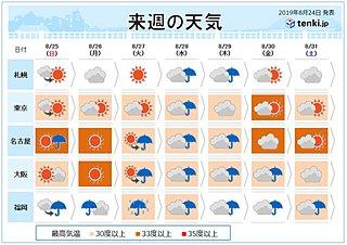 週明けは大雨の恐れ 台風が姿を変え影響 前線活発化