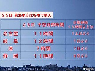東海 25日は内陸部を中心に晴天