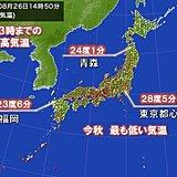 東京都心など今秋最も低い気温 九州では10月並み