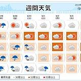 週間 九州さらに雨量増 土曜まで大雨警戒 猛暑再び