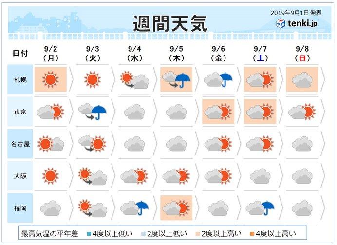やすい 空気 は の 最も 暖かく が 湿っ た 流れ込み