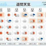 週間 南の熱帯低気圧は台風へ 日本付近に真夏の空気