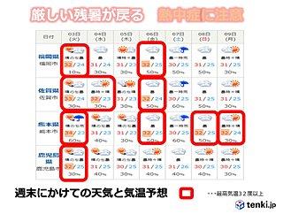 九州 今週は厳しい暑さが戻る
