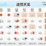 週間 「台風の動向」と「真夏のような暑さ」に注意