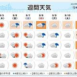 週間 強い台風13号先島諸島へ 本州に暖湿気流入