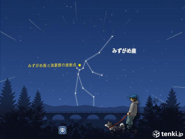 GW最終日 みずがめ座η流星群ピーク