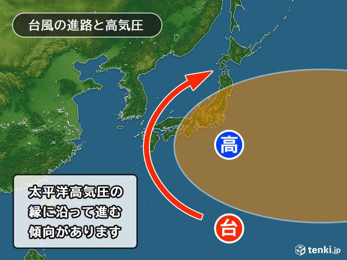 台風15号 8日から9日にかけて本州接近(日直予報士 2019年09月05