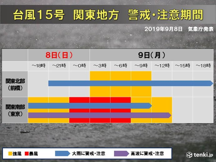関東 強い台風15号上陸へ 「新幹線並み」暴風警戒