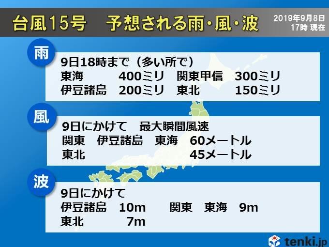 台風15号 予想される雨・風・波