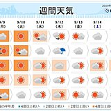 週間 関東あす通勤の時間帯も暴風 週中頃まで猛暑