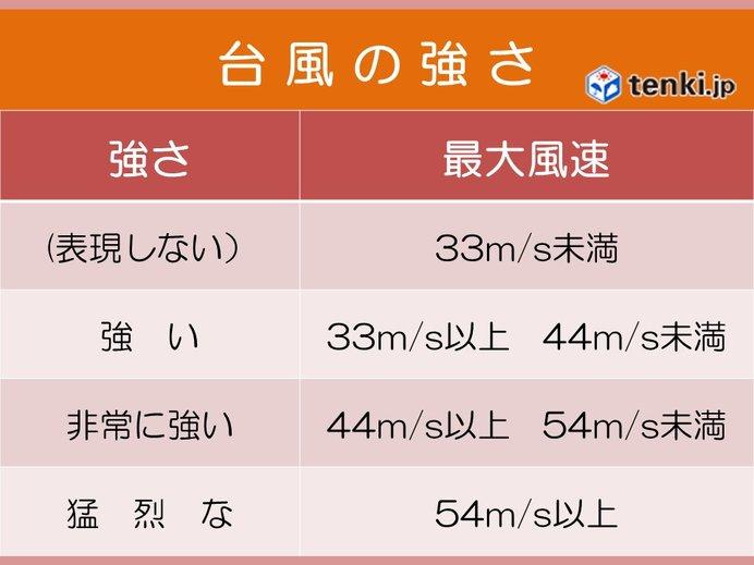 非常に強い台風15号 神奈川県と千葉県が暴風域に_画像