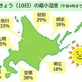 北海道 蒸し暑さ解消! カラッとした暑さに
