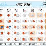 週間 3連休にかけて秋の空気 南で台風発生へ