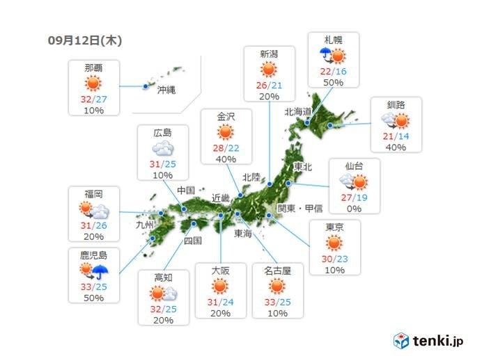 きょう12日(木)の天気