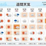 週間 秋風と中秋の名月 南で発生する台風の動向注意
