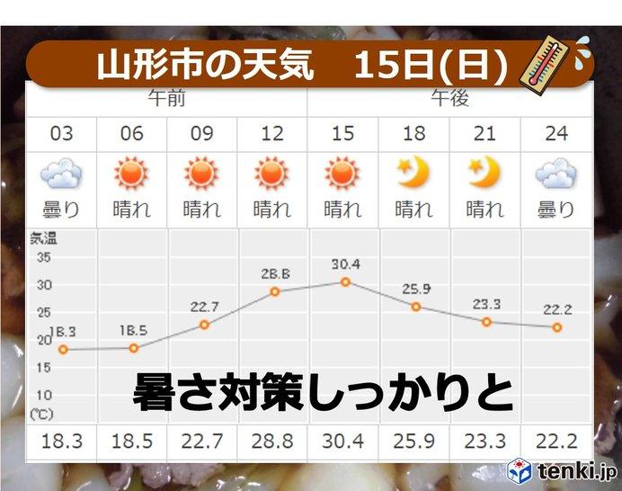 15日(日)日本一の芋煮会フェスティバル 暑さ対策を