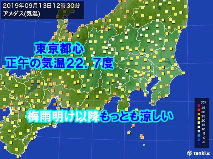 東京都心 正午の気温22度台 梅雨明け以降はじめて