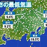 都心秋涼 最低気温20度未満に
