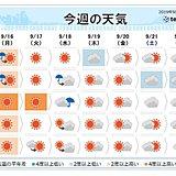 週間予報 そろそろ北海道では初冠雪か
