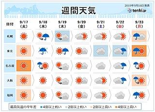 週間 北海道の大雪山で雪の可能性 週末から荒天か