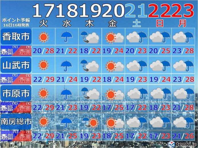 天気 予報 千葉