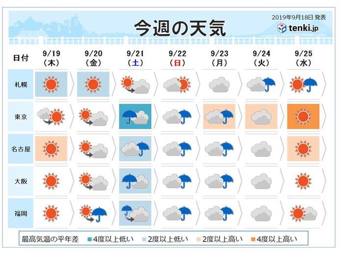 明日 の 天気 は